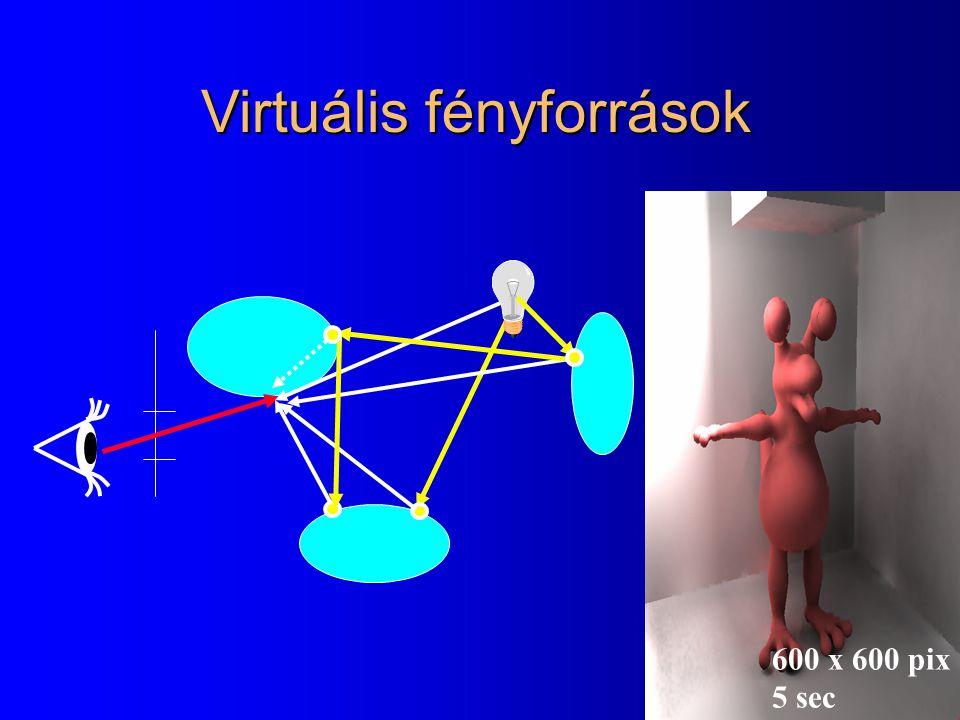 Virtuális fényforrások 600 x 600 pix 5 sec
