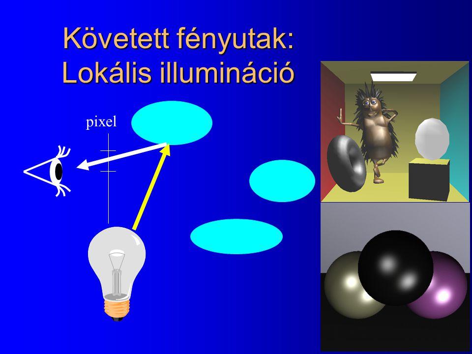 Követett fényutak: Sugárkövetés pixel