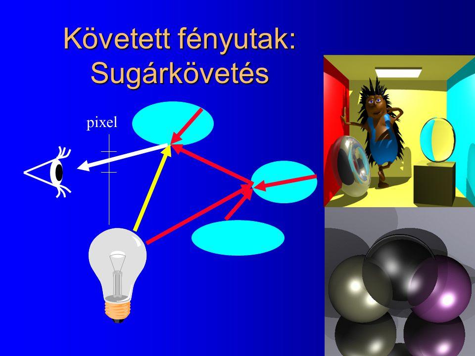 Foton térkép gyűjtés Hit: Position Direction Power Normal vector  L=  L in f r cos  d  =  d  d  cos  d  )  f r cos  d  L=   i  f r  r 2  Gömb n foton találat