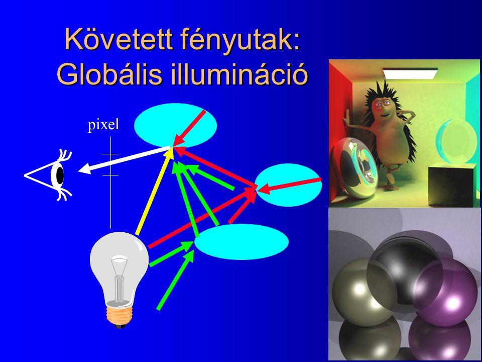Követett fényutak: Globális illumináció pixel