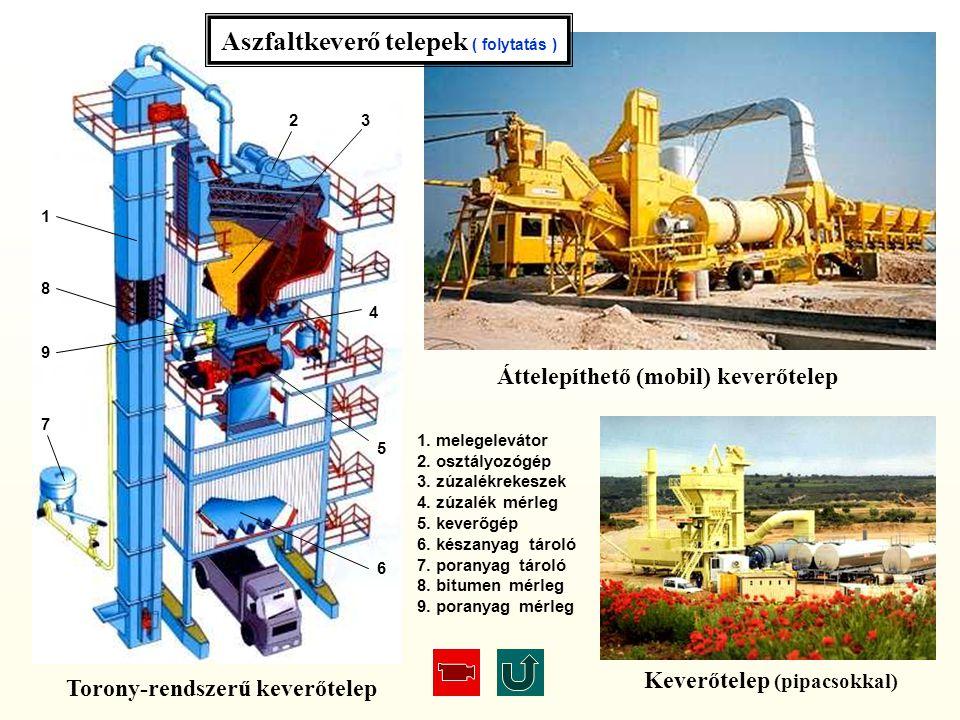 Keverőtelep (pipacsokkal) Torony-rendszerű keverőtelep 1.
