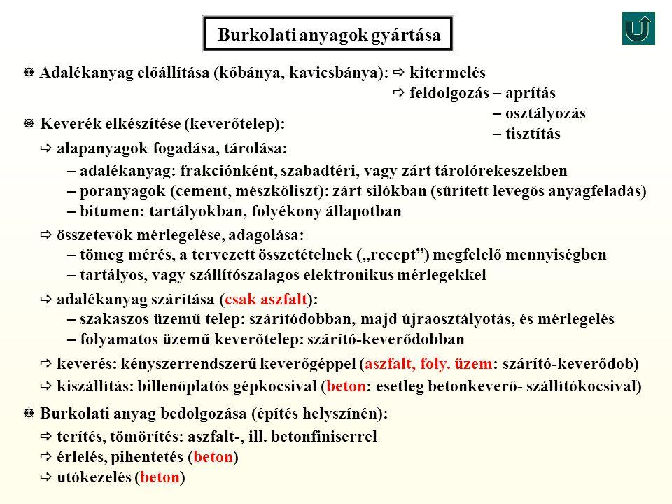 Víz Fa, stb.Szennyvíz Fém Kavicsbánya 4. fémleválasztó szalag 5.