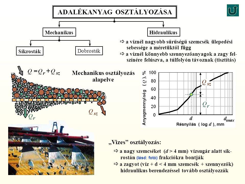 """Síkrosták HidraulikusMechanikus Dobrosták Résnyílás ( log d ), mm Anyagmennyiség ( Q ), % """"Vizes osztályozás:  a nagy szemcséket (d > 4 mm) vízsugár alatt sík- rostán (lásd: fotó) frakciókra bontják  a zagyot (víz + d < 4 mm szemcsék + szennyezők) hidraulikus berendezéssel tovább osztályozzák ADALÉKANYAG OSZTÁLYOZÁSA Mechanikus osztályozás alapelve  a víznél nagyobb sűrűségű szemcsék ülepedési sebessége a méretüktől függ  a víznél könnyebb szennyezőanyagok a zagy fel- színére felúszva, a túlfolyón távoznak (tisztítás)"""