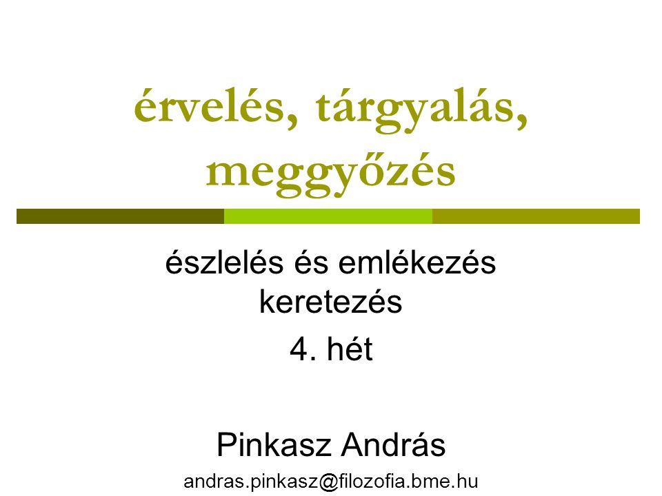 érvelés, tárgyalás, meggyőzés észlelés és emlékezés keretezés 4. hét Pinkasz András andras.pinkasz@filozofia.bme.hu