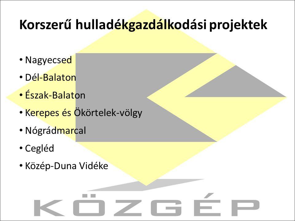 Korszerű hulladékgazdálkodási projektek Nagyecsed Dél-Balaton Észak-Balaton Kerepes és Ökörtelek-völgy Nógrádmarcal Cegléd Közép-Duna Vidéke