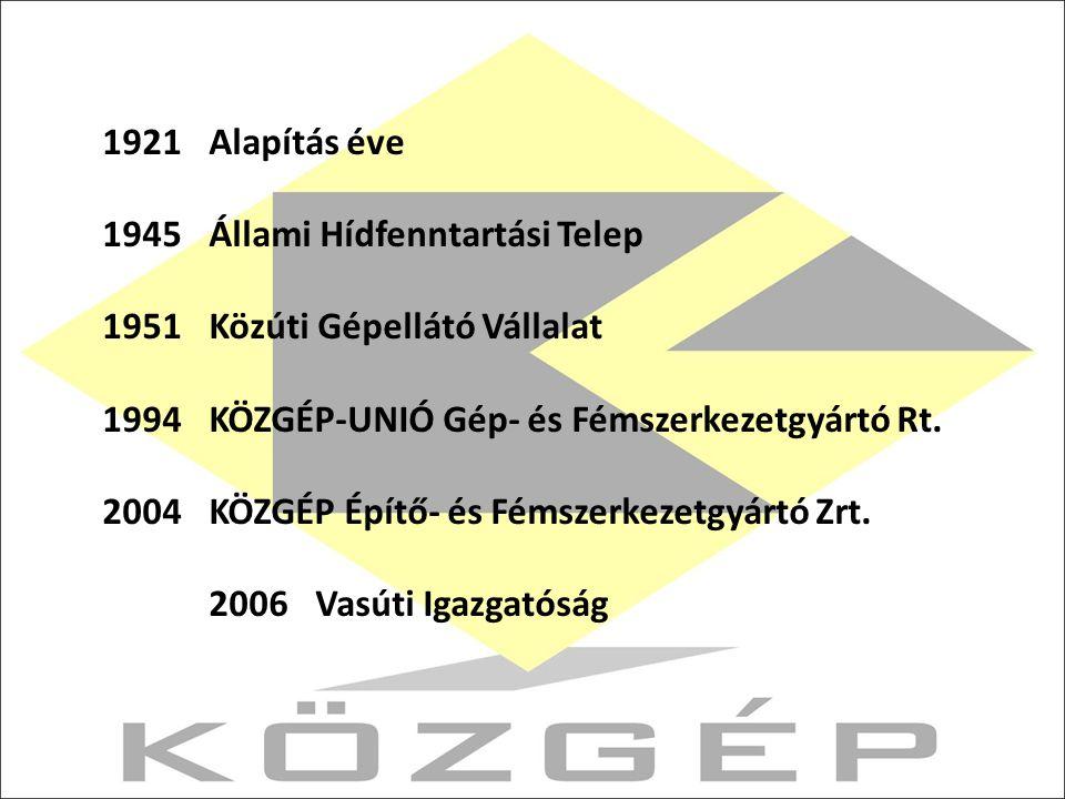 1921Alapítás éve 1945Állami Hídfenntartási Telep 1951Közúti Gépellátó Vállalat 1994KÖZGÉP-UNIÓ Gép- és Fémszerkezetgyártó Rt.