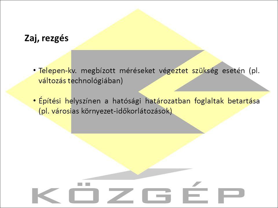 Zaj, rezgés Telepen-kv.megbízott méréseket végeztet szükség esetén (pl.