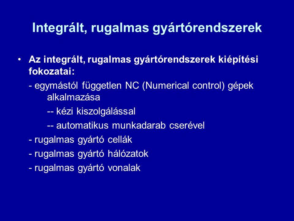 Integrált, rugalmas gyártórendszerek Az integrált, rugalmas gyártórendszerek kiépítési fokozatai: - egymástól független NC (Numerical control) gépek a