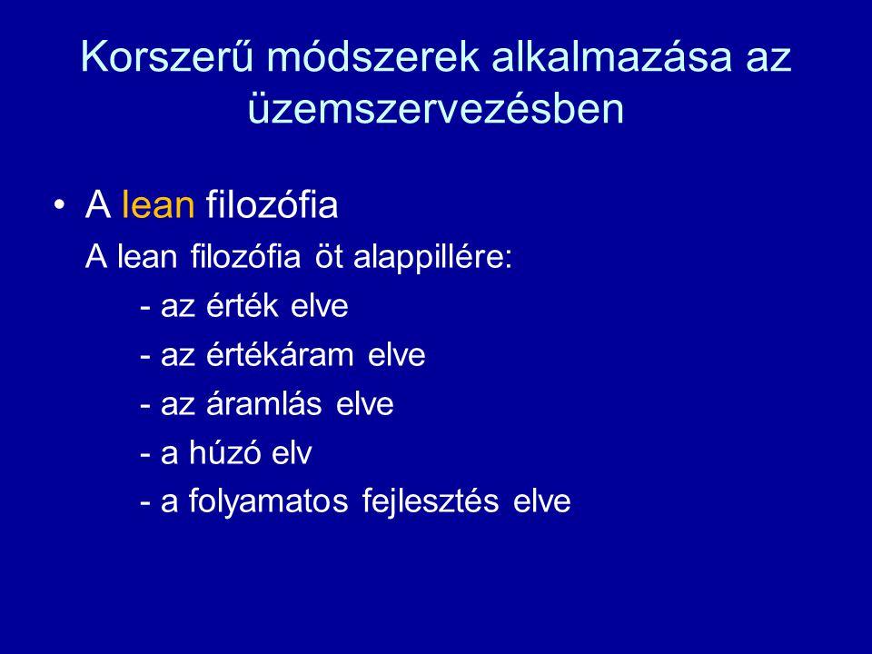 Korszerű módszerek alkalmazása az üzemszervezésben A lean filozófia A lean filozófia öt alappillére: - az érték elve - az értékáram elve - az áramlás