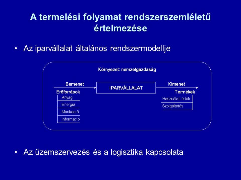 A termelési folyamat rendszerszemléletű értelmezése Az iparvállalat általános rendszermodellje Az üzemszervezés és a logisztika kapcsolata