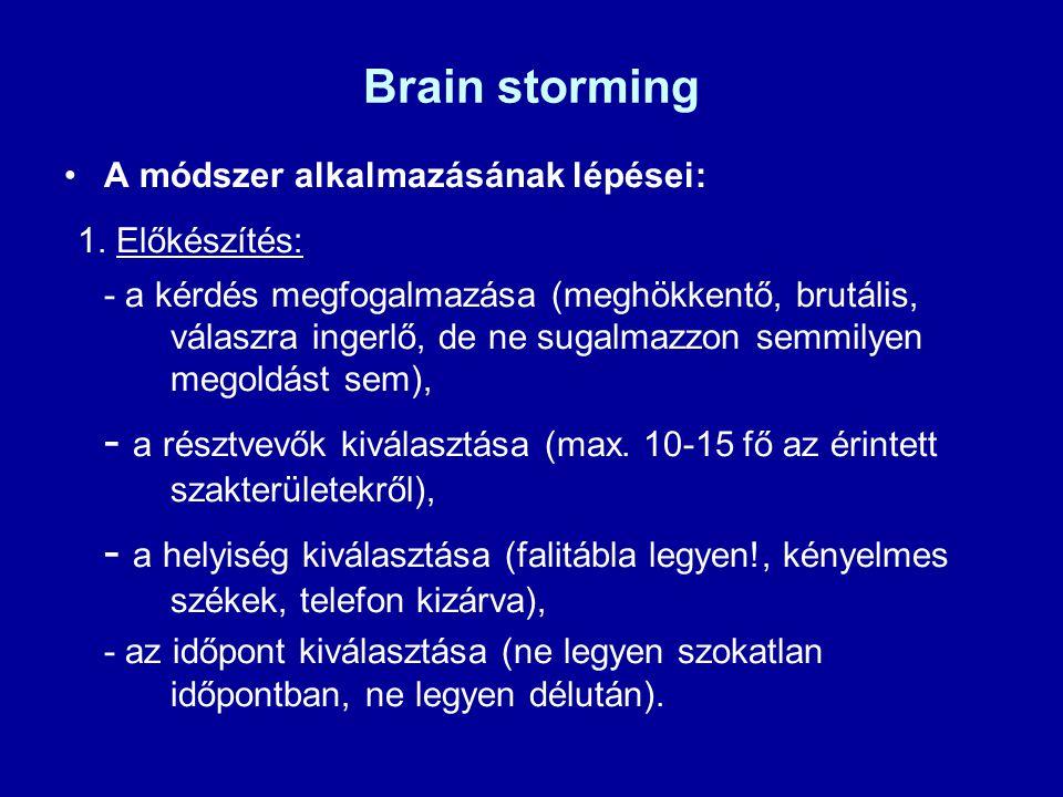 Brain storming A módszer alkalmazásának lépései: 1. Előkészítés: - a kérdés megfogalmazása (meghökkentő, brutális, válaszra ingerlő, de ne sugalmazzon