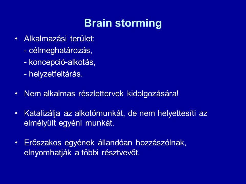 Brain storming Alkalmazási terület: - célmeghatározás, - koncepció-alkotás, - helyzetfeltárás. Nem alkalmas részlettervek kidolgozására! Katalizálja a