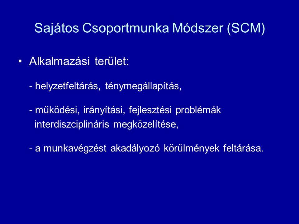 Sajátos Csoportmunka Módszer (SCM) Alkalmazási terület: - helyzetfeltárás, ténymegállapítás, - működési, irányítási, fejlesztési problémák interdiszci