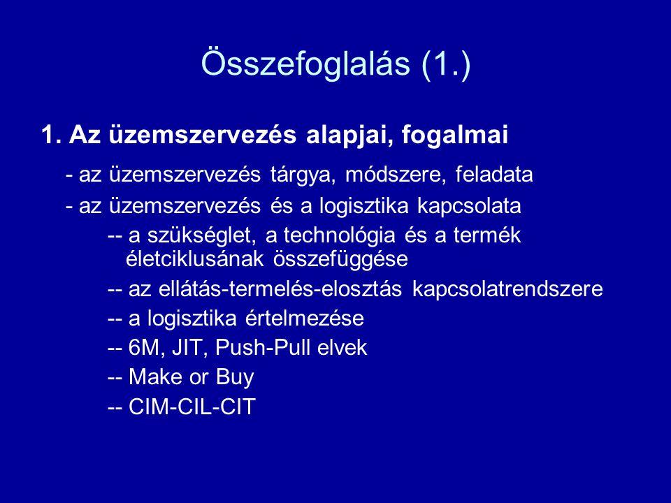 Összefoglalás (1.) 1. Az üzemszervezés alapjai, fogalmai - az üzemszervezés tárgya, módszere, feladata - az üzemszervezés és a logisztika kapcsolata -