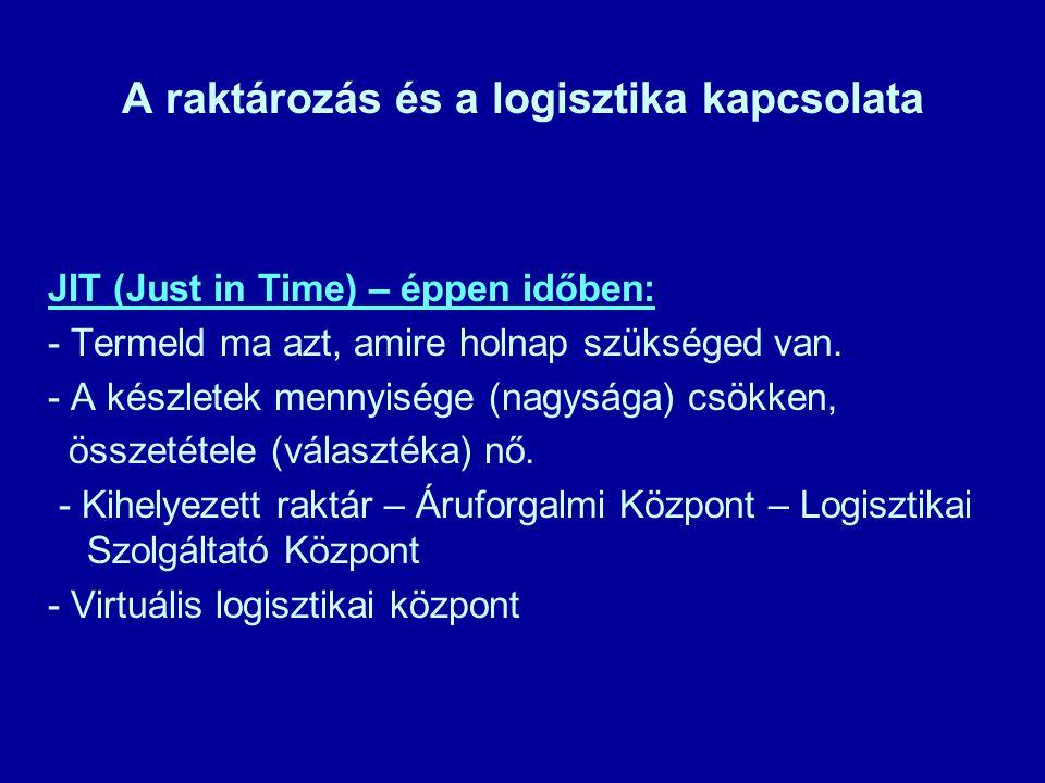 A raktározás és a logisztika kapcsolata JIT (Just in Time) – éppen időben: - Termeld ma azt, amire holnap szükséged van. - A készletek mennyisége (nag