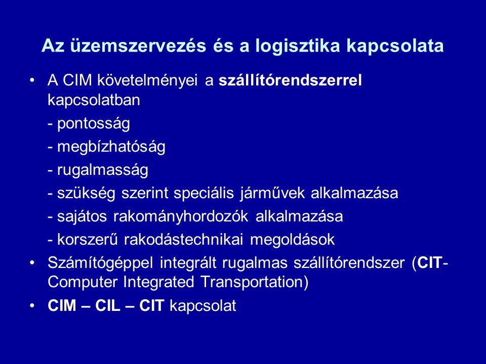 Az üzemszervezés és a logisztika kapcsolata A CIM követelményei a szállítórendszerrel kapcsolatban - pontosság - megbízhatóság - rugalmasság - szükség