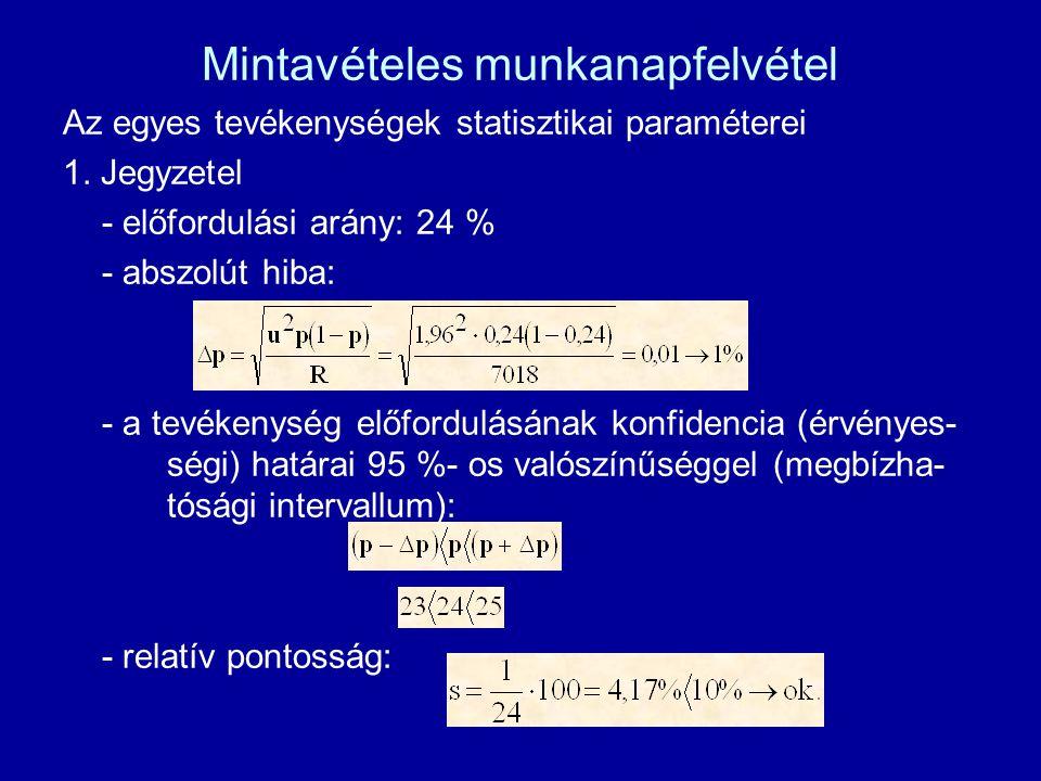 Mintavételes munkanapfelvétel Az egyes tevékenységek statisztikai paraméterei 1. Jegyzetel - előfordulási arány: 24 % - abszolút hiba: - a tevékenység