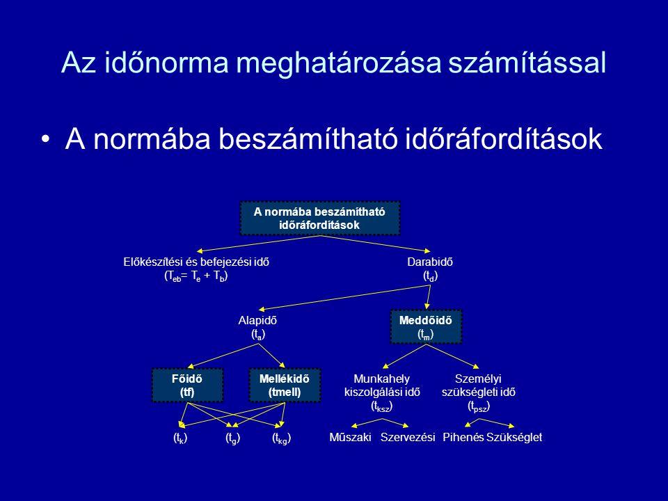 Az időnorma meghatározása számítással A normába beszámítható időráfordítások A normába beszámítható időráfordítások Előkészítési és befejezési idő (T