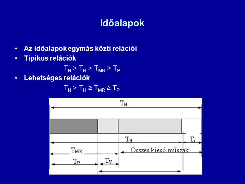Időalapok Az időalapok egymás közti relációi Tipikus relációk T N > T H > T MR > T P Lehetséges relációk T N > T H ≥ T MR ≥ T P