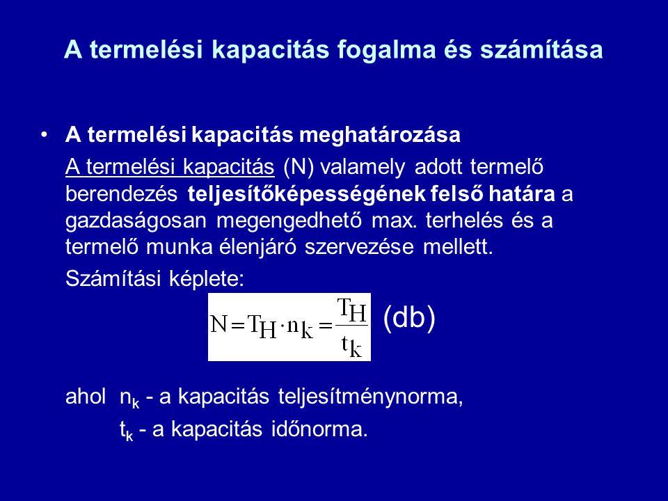 A termelési kapacitás fogalma és számítása A termelési kapacitás meghatározása A termelési kapacitás (N) valamely adott termelő berendezés teljesítőké