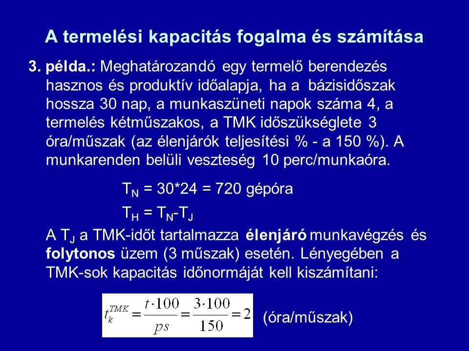 A termelési kapacitás fogalma és számítása 3. példa.: Meghatározandó egy termelő berendezés hasznos és produktív időalapja, ha a bázisidőszak hossza 3