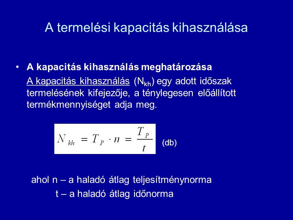 A termelési kapacitás kihasználása A kapacitás kihasználás meghatározása A kapacitás kihasználás (N kh ) egy adott időszak termelésének kifejezője, a