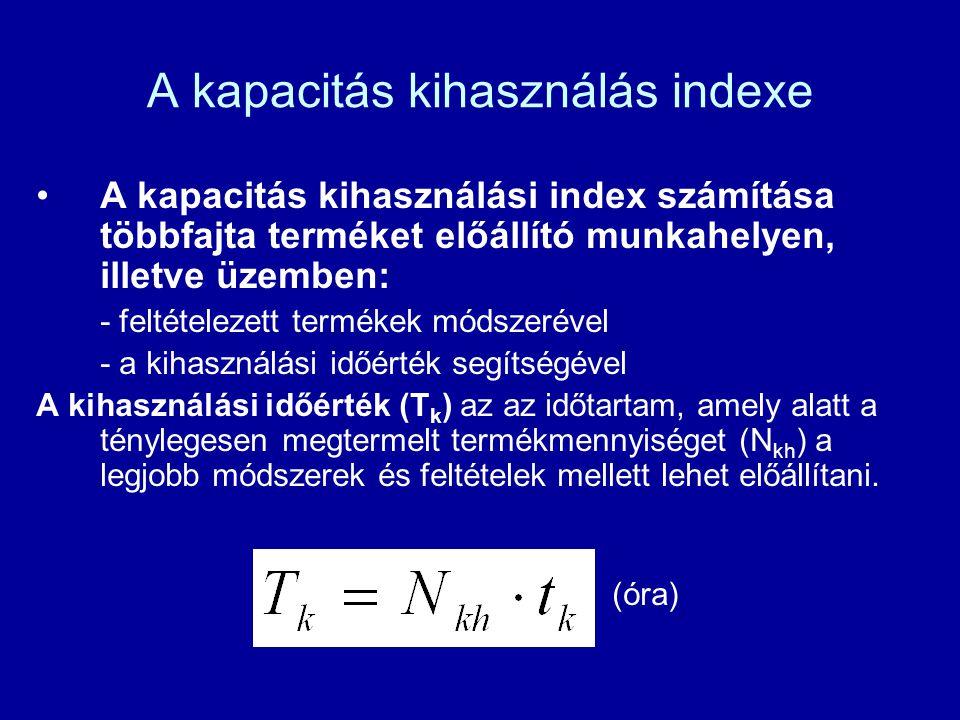 A kapacitás kihasználás indexe A kapacitás kihasználási index számítása többfajta terméket előállító munkahelyen, illetve üzemben: - feltételezett ter