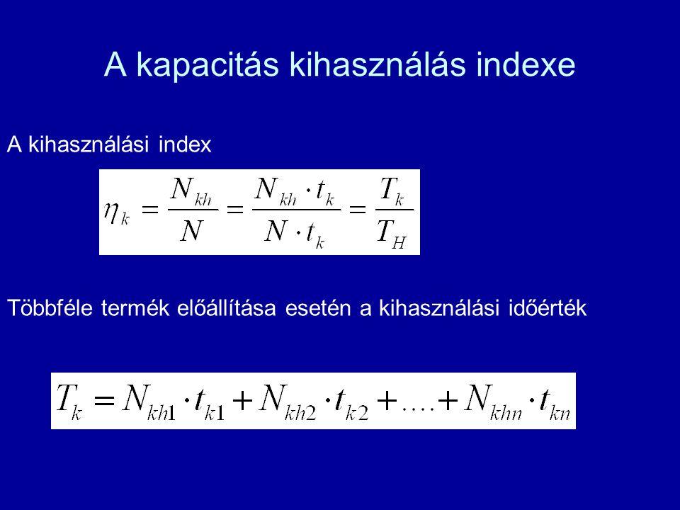 A kapacitás kihasználás indexe A kihasználási index Többféle termék előállítása esetén a kihasználási időérték