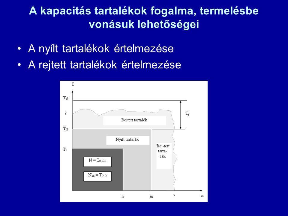 A kapacitás tartalékok fogalma, termelésbe vonásuk lehetőségei A nyílt tartalékok értelmezése A rejtett tartalékok értelmezése