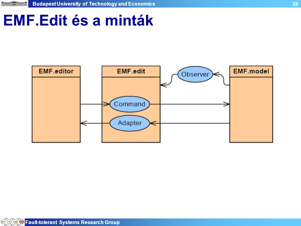 Budapest University of Technology and Economics Fault-tolerant Systems Research Group 24 EMF.Edit és a minták