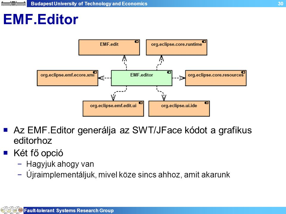Budapest University of Technology and Economics Fault-tolerant Systems Research Group 30 EMF.Editor  Az EMF.Editor generálja az SWT/JFace kódot a grafikus editorhoz  Két fő opció −Hagyjuk ahogy van −Újraimplementáljuk, mivel köze sincs ahhoz, amit akarunk