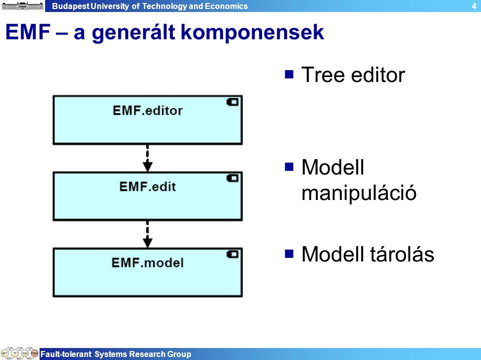 Budapest University of Technology and Economics Fault-tolerant Systems Research Group 5 EMF.Model  A modell kód a PIM 100%-os implementációja  Hatékony perzisztencia kezelés XML fájlok támogatásával  100% folytonosság a modell és a kód között −Előre tudjuk mit kapunk −Általában nem akarjuk módosítani