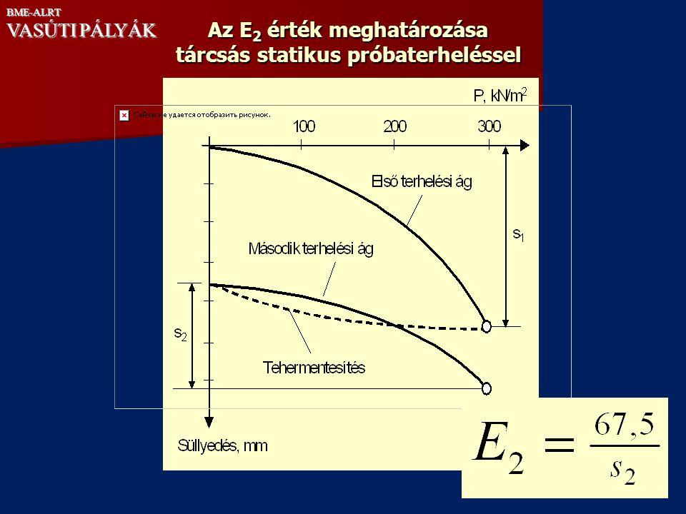Az E 2 érték meghatározása tárcsás statikus próbaterheléssel BME-ALRT VASÚTI PÁLYÁK