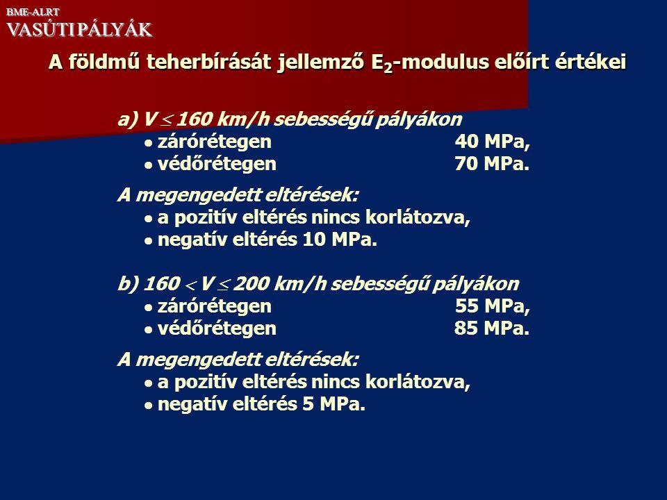 A földmű teherbírását jellemző E 2 -modulus előírt értékei a) V  160 km/h sebességű pályákon  zárórétegen 40 MPa,  védőrétegen 70 MPa. A megengedet