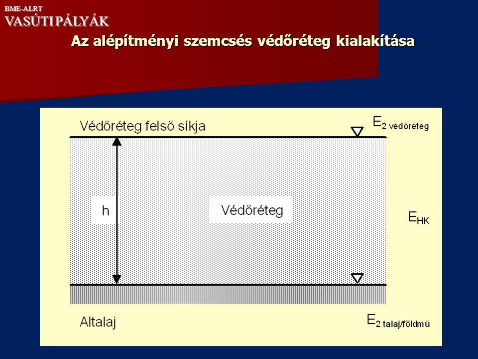 Az alépítményi szemcsés védőréteg kialakítása BME-ALRT VASÚTI PÁLYÁK