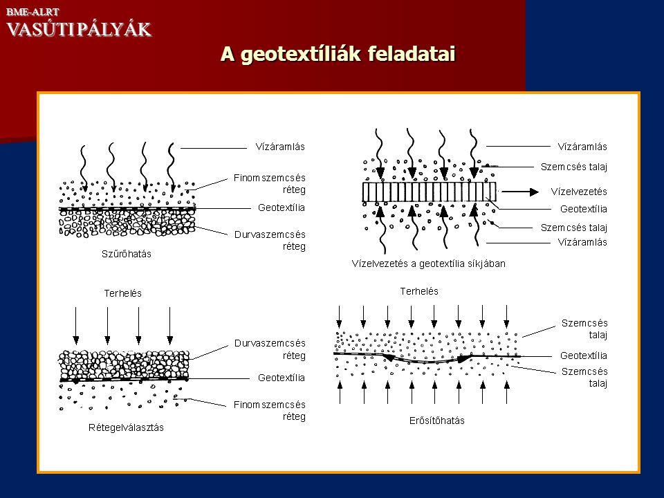 A geotextíliák feladatai BME-ALRT VASÚTI PÁLYÁK