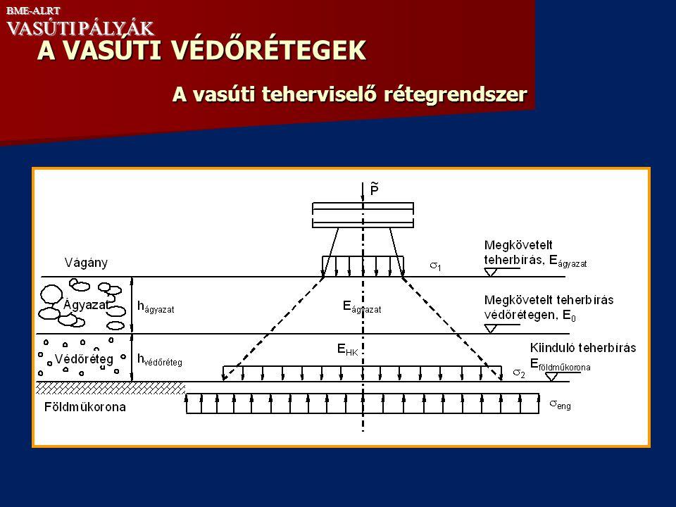 A VASÚTI VÉDŐRÉTEGEK A vasúti teherviselő rétegrendszer BME-ALRT VASÚTI PÁLYÁK