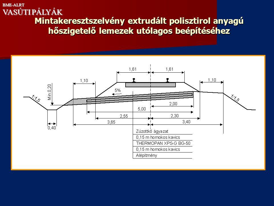 Mintakeresztszelvény extrudált polisztirol anyagú hőszigetelő lemezek utólagos beépítéséhez BME-ALRT VASÚTI PÁLYÁK