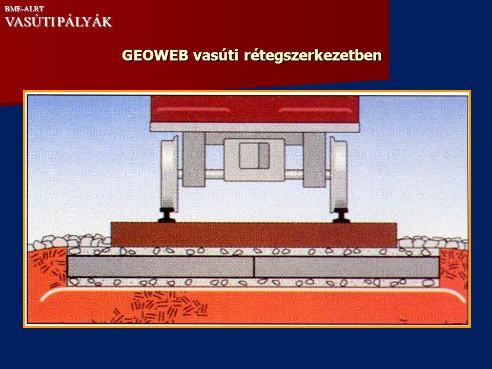GEOWEB vasúti rétegszerkezetben BME-ALRT VASÚTI PÁLYÁK