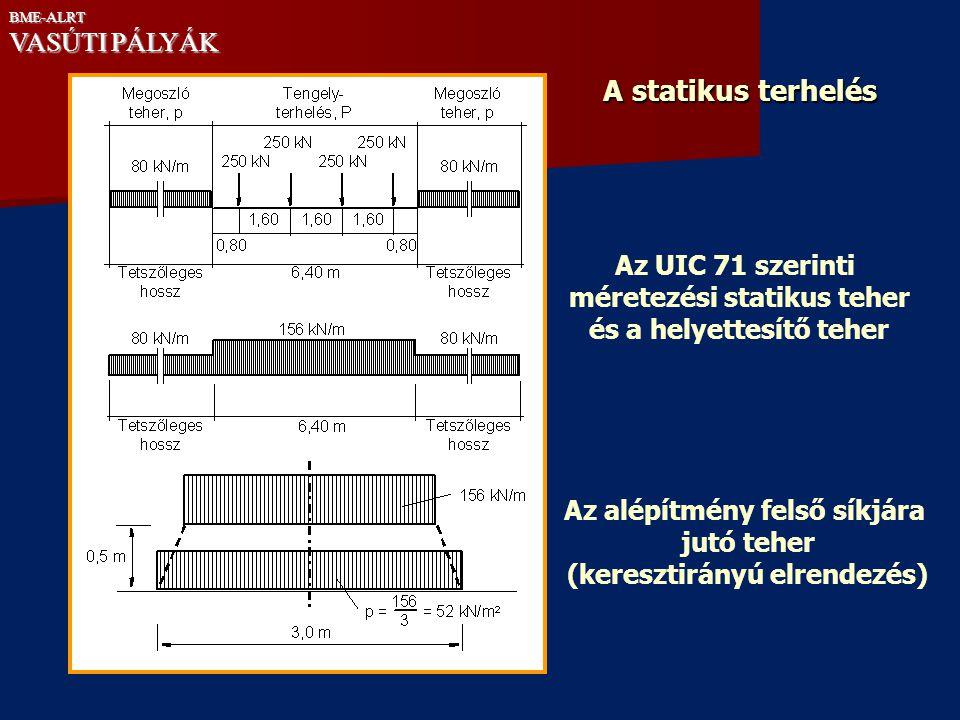 A dinamikus teher Q din = (1+3·  s) ·Q stat s = n ·  n = 0,1 … 0,3  = 1 + (v-60)/140 Q din = 1,6·Q stat 60km/h  Q din = 1,6·Q stat Q din = 1,9·Q stat 120km/h  Q din = 1,9·Q stat Q din = 2,2·Q stat 200km/h  Q din = 2,2·Q stat BME-ALRT VASÚTI PÁLYÁK