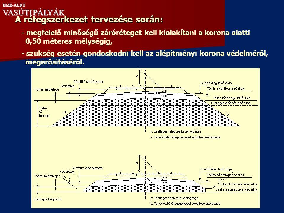 Georáccsal erősített teherviselő rétegszerkezet tervezésénél, építésénél az alábbiakat kell betartani: - a rács fölé kerülő töltőanyag fokozottabb mértékű erősítési követelmény esetén törtszemcsés anyag (zúzottkő) legyen, de egyéb esetekben homokos kavics is beépíthető, - a töltőanyag szemcseméretét az alkalmazandó háló lyukmére- tének megfelelően kell meghatározni, mert az alakkal zárás és így a jelentékeny erősítő hatás csak ezek összhangja esetén alakulhat ki, - az alkalmazni kívánt georács + töltőanyag szerkezetre jellemző ún.