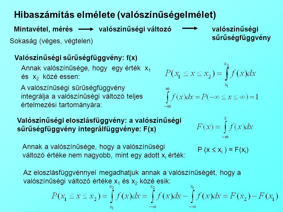 Valószínűségi sűrűségfüggvény: f(x) Annak valószínűsége, hogy egy érték x 1 és x 2 közé essen: A valószínűségi sűrűségfüggvény integrálja a valószínűségi változó teljes értelmezési tartományára: Valószínűségi eloszlásfüggvény: a valószínűségi sűrűségfüggvény integrálfüggvénye: F(x) Annak a valószínűsége, hogy a valószínűségi változó értéke nem nagyobb, mint egy adott x i érték: Hibaszámítás elmélete (valószínűségelmélet) Mintavétel, mérésvalószínűségi változóvalószínűségi sűrűségfüggvény P (x  x i ) = F(x i ) Az eloszlásfüggvénnyel megadhatjuk annak a valószínűségét, hogy a valószínűségi változó értéke x 1 és x 2 közé esik: Sokaság (véges, végtelen)