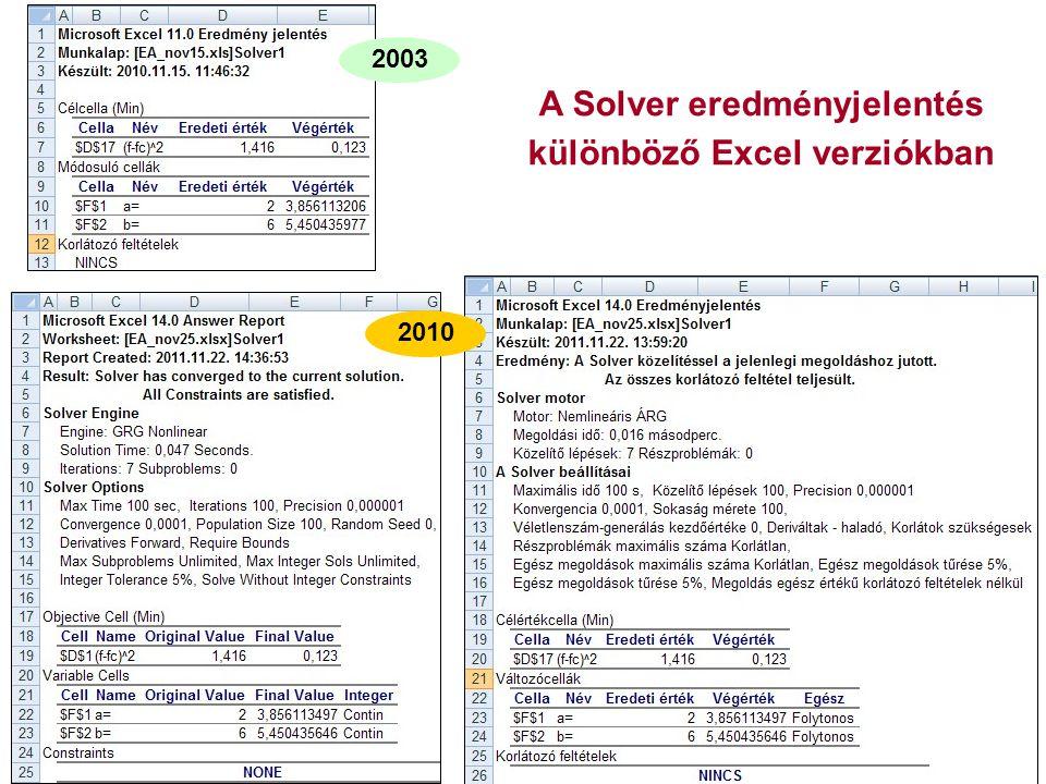 11 A Solver eredményjelentés különböző Excel verziókban 2010 2003