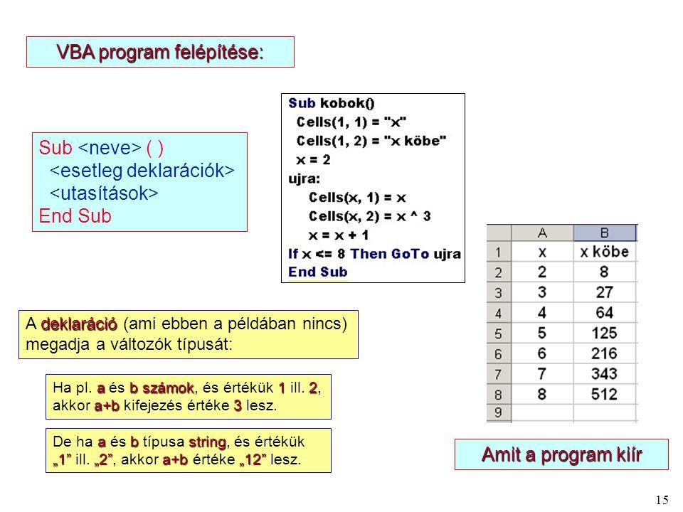15 Sub ( ) End Sub VBA program felépítése: Amit a program kiír deklaráció A deklaráció (ami ebben a példában nincs) megadja a változók típusát: a b számok12 a+b3 Ha pl.