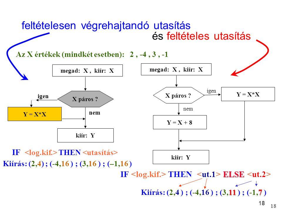 18 feltételesen végrehajtandó utasítás és feltételes utasítás megad: X, kiír: X kiír: Y Y = X*X X páros .