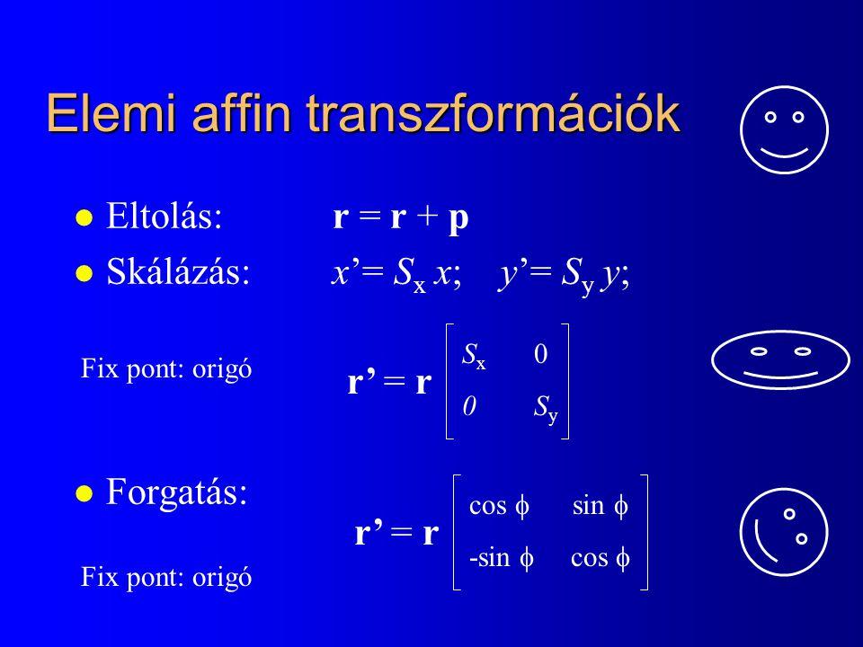 Elemi affin transzformációk l Eltolás: r = r + p l Skálázás:x'= S x x; y'= S y y; l Forgatás: r' = r S x 0 0 S y r' = r cos  sin  -sin  cos 