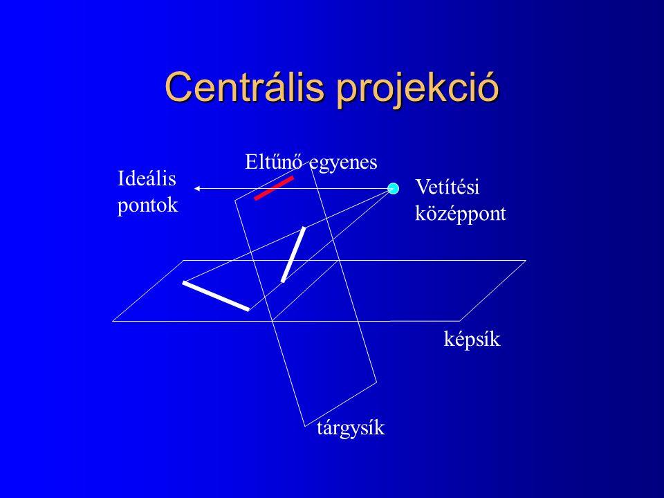Homogén lineáris transzformációk tulajdonságai l Pontot-pontba, egyenest-egyenesbe (pontba), konvex kombinációkat, konvex kombinációkba visznek át Példa: egyenest egyenesbe: [X(t),Y(t),h(t)]=[X 1,Y 1,h 1 ] · t + [X 2,Y 2,h 2 ] · (1-t) P(t) = P 1 · t + P 2 · (1-t)// · T P*(t) = P(t) ·T = (P 1 ·T) · t + (P 2 ·T) · (1-t)