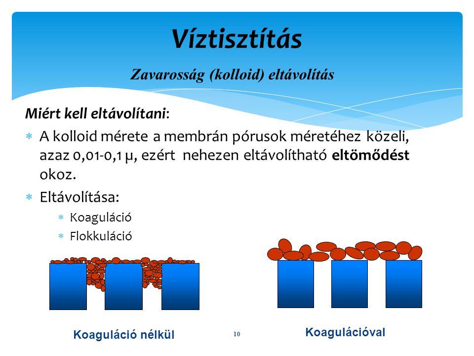 Miért kell eltávolítani:  A kolloid mérete a membrán pórusok méretéhez közeli, azaz 0,01-0,1 µ, ezért nehezen eltávolítható eltömődést okoz.
