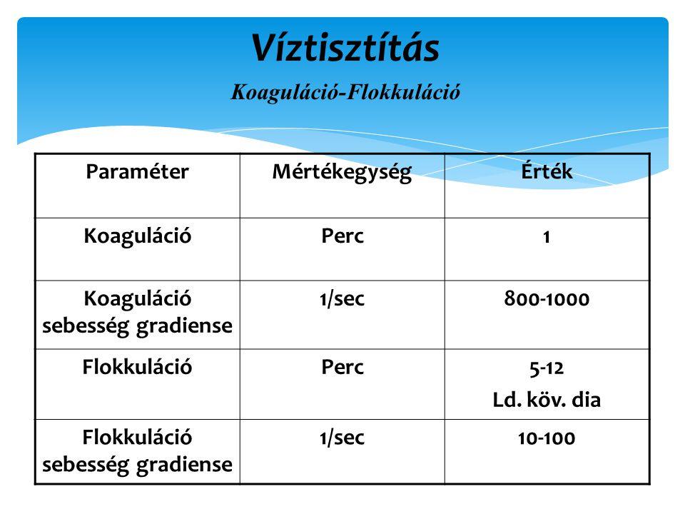 Víztisztítás Koaguláció-Flokkuláció ParaméterMértékegységÉrték KoagulációPerc1 Koaguláció sebesség gradiense 1/sec800-1000 FlokkulációPerc5-12 Ld.