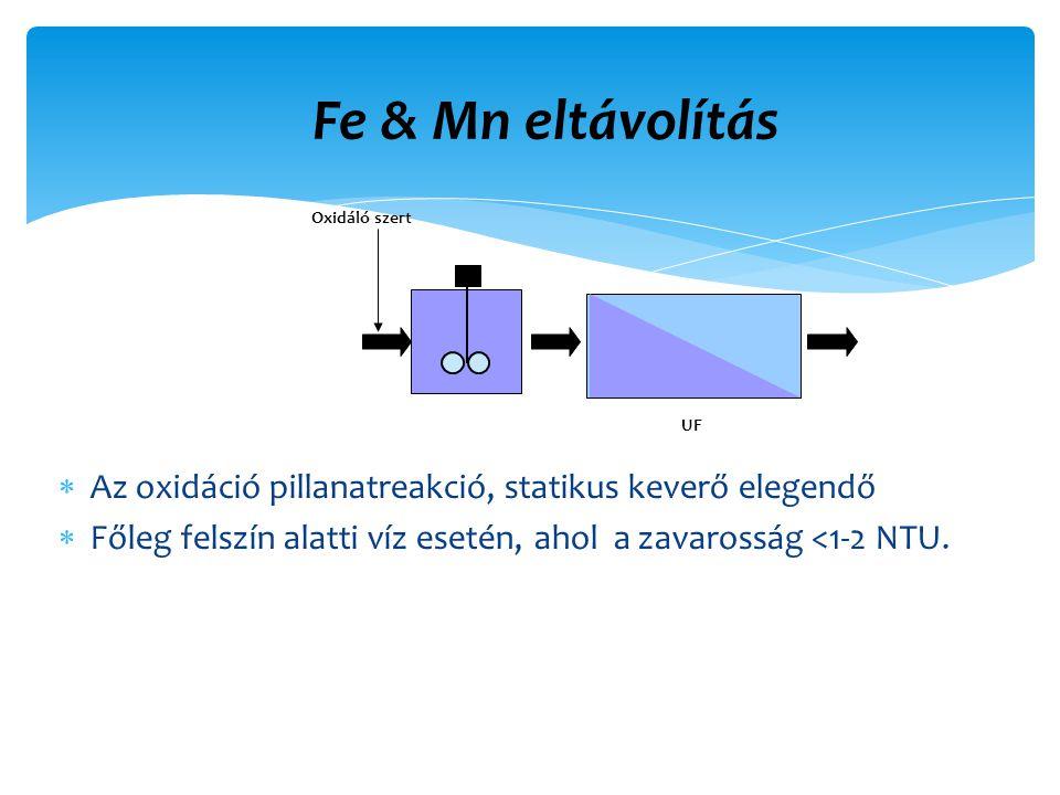 Fe & Mn eltávolítás  Az oxidáció pillanatreakció, statikus keverő elegendő  Főleg felszín alatti víz esetén, ahol a zavarosság <1-2 NTU.